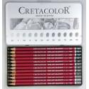 Grafitni svinčniki, tehnični svinčniki, izdelki iz grafita